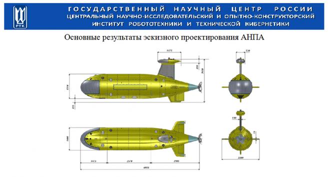 Trung Quốc táo tợn tấn công đầu não chế tạo tàu ngầm tối tân nhất của Nga? - Ảnh 1.