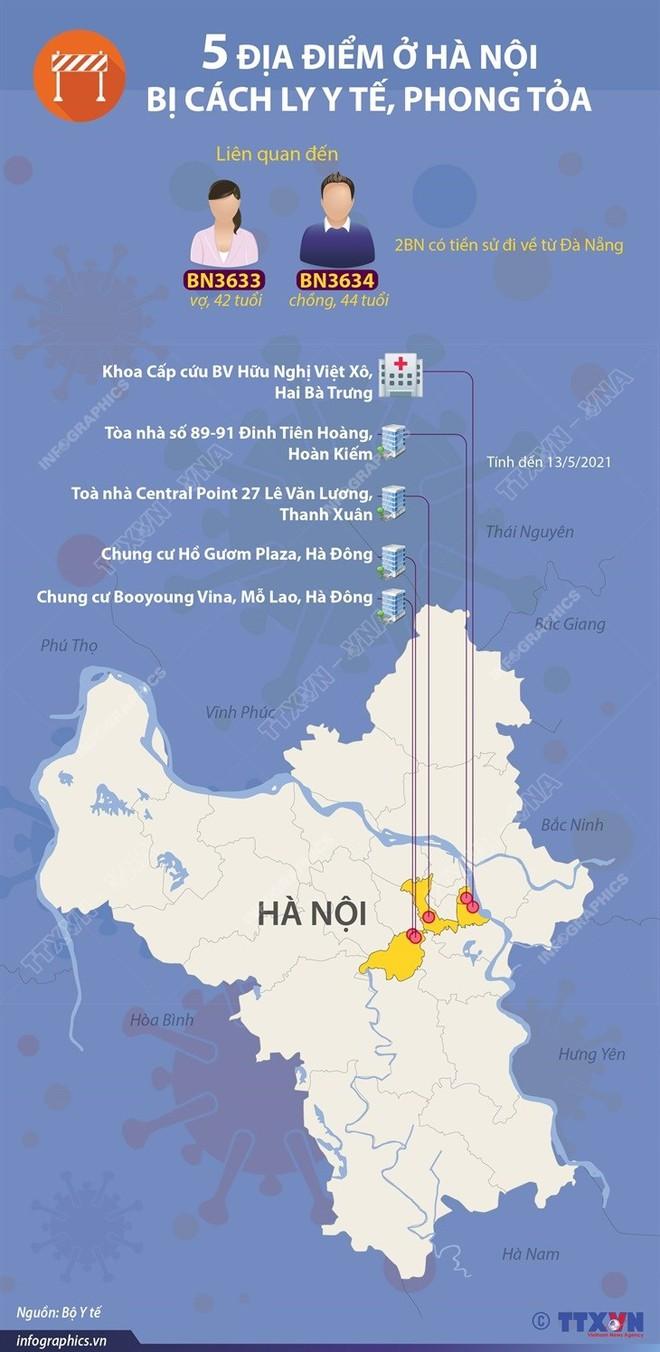 Bác sĩ ở Hà Nội cùng mẹ và vợ dương tính nCoV; 5 người hùng hổ băng qua ruộng vào xã bị phong tỏa để đánh ghen - Ảnh 1.
