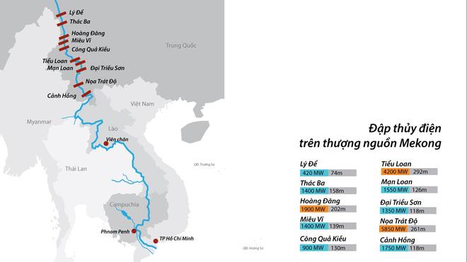 Thưa GS Võ Tòng Xuân, nói Trung Quốc hoàn toàn vô can là không đúng - Ảnh 3.