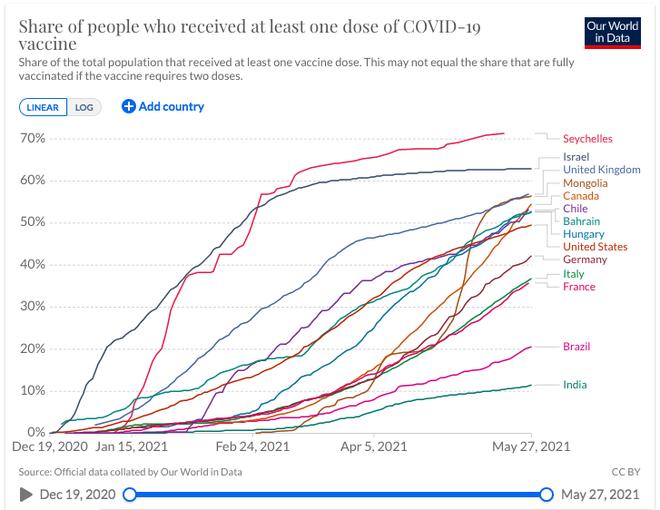 So sánh các loại vắc xin Covid-19 trên thế giới: Loại nào tốt hơn mà phải chạy đua nóng bỏng? - Ảnh 6.