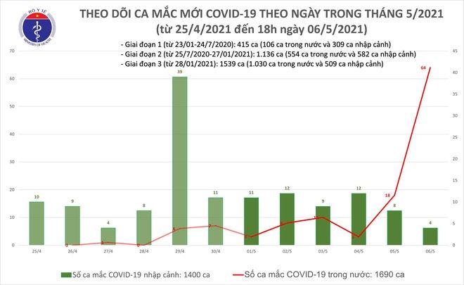 Ca dương tính ở Hải Dương đã tới chùa Tam Chúc; Bệnh nhân Covid-19 ở Thanh Hóa lịch trình phức tạp, có 70 F1 - Ảnh 1.