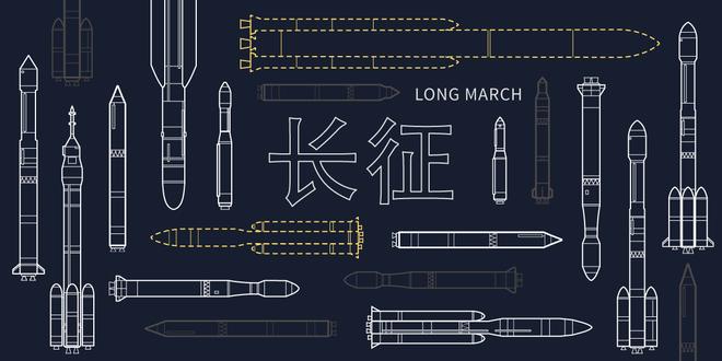 Đè bẹp Mỹ, Trung Quốc thực hiện thủ đoạn nhằm thống trị không gian thế kỷ 21 - Ảnh 2.