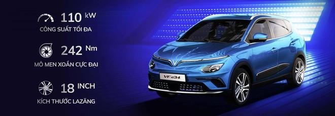 Soi sâu vào ô tô thuần điện VF e34: Có 1 chi tiết VinFast không công bố! - Ảnh 1.