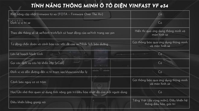 Soi sâu vào ô tô thuần điện VF e34: Có 1 chi tiết VinFast không công bố! - Ảnh 12.