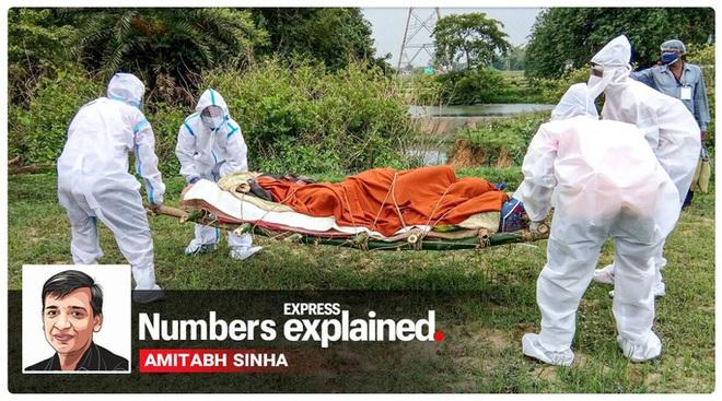 Ấn Độ: Số ca tử vong Covid-19 bất ngờ nhảy vọt, lập kỷ lục mới - ảnh 1