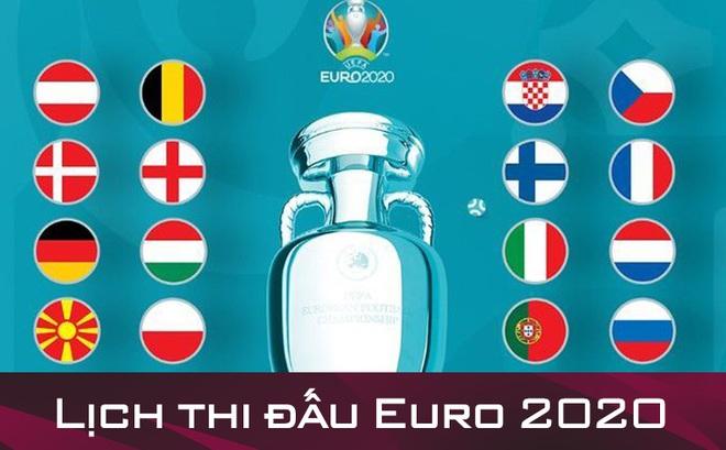 Lịch thi đấu và tường thuật trực tiếp Euro 2020