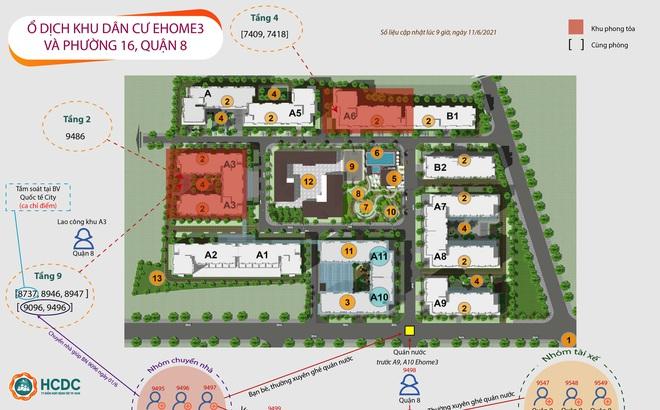 Ghi nhận chuỗi lây nhiễm ở chung cư Ehome 3 và khu tái định cư ở phường 16, quận 8