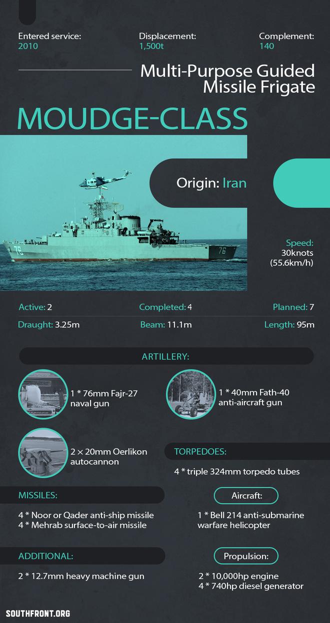 Bị chọc giận, Gấu Nga ra đòn trừng phạt khủng khiếp - Tàu tuần tra Hy Lạp và Thổ Nhĩ Kỳ đâm húc, căng thẳng tăng cao trên biển - Ảnh 1.