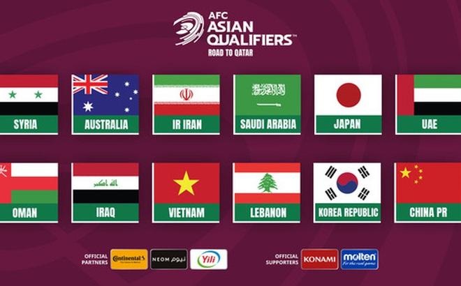 AFC đổi lịch bốc thăm, thay cách chọn bảng xếp hạng tại vòng loại 3 World Cup 2022