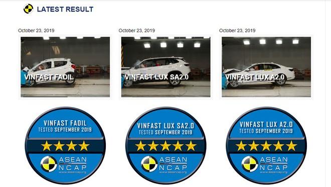 Mổ xẻ cặp vuông tròn VinFast tiến vào Mỹ: Có tính năng độc nhất thị trường! - Ảnh 14.