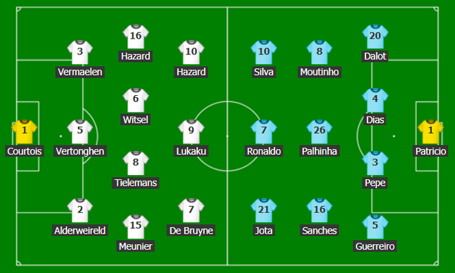 Bỉ 1-0 Bồ Đào Nha: Thorgan Hazard ghi bàn duy nhất giúp Bỉ chiến thắng - Ảnh 1.