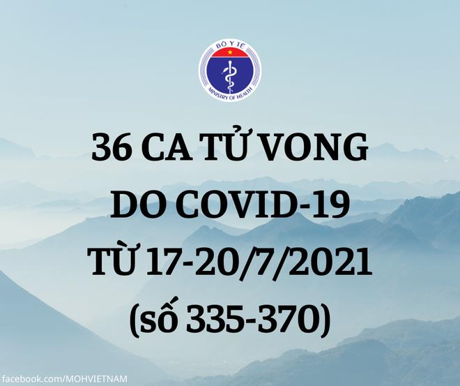 Thêm 36 ca COVID-19 tử vong, 32 ca ở TP.HCM. Khoảng 100 cán bộ, học viên cơ sở cai nghiện Bố Lá dương tính SARS-CoV-2 - Ảnh 1.