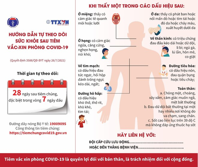 Sáng nay, Hà Nội thêm 63 ca mắc Covid-19; TP.HCM ghi nhận 132 bệnh nhân tử vong trong 2 ngày qua - Ảnh 1.