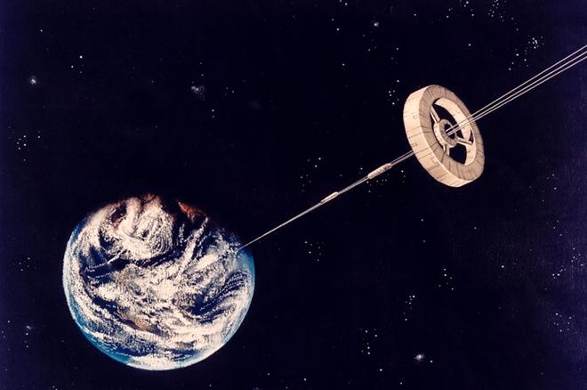 Tham vọng chiếm lĩnh không gian của Trung Quốc: Căn cứ trên sao Hỏa, đội tàu chở hàng vũ trụ, thành phố ngoài hành tinh và thang máy lên trời - Ảnh 2.