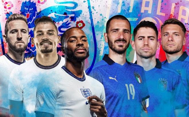 Siêu máy tính 'tiên tri' EURO 2021: Italia vô địch, Anh về nhì?
