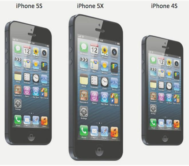 9 tính năng được mong đợi nhất trong iPhone 6