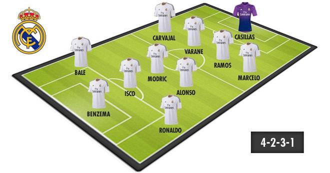 """Đi tìm đội hình """"khủng"""" nhất cho Real thời Gareth Bale"""
