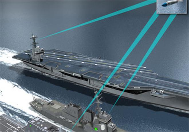 Mỹ tăng cường phòng thủ tác chiến điện tử cho tàu chiến