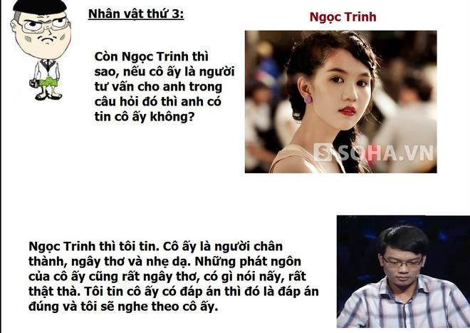 """""""Thanh niên chuẩn 2013"""": Ngọc Trinh thì tôi tin!"""