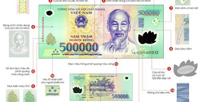 Tin kinh tế 1/12 - 7/12: Ai giữ khóa khuôn in tiền của Việt Nam?