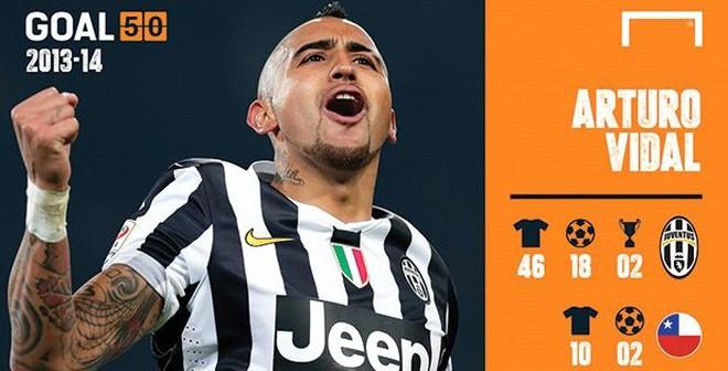 Sai lầm rất lớn nếu Vidal gia nhập Man United
