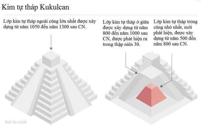 Phát hiện kim tự tháp ngầm bên trong một kim tự tháp khổng lồ của người Maya - Ảnh 2.