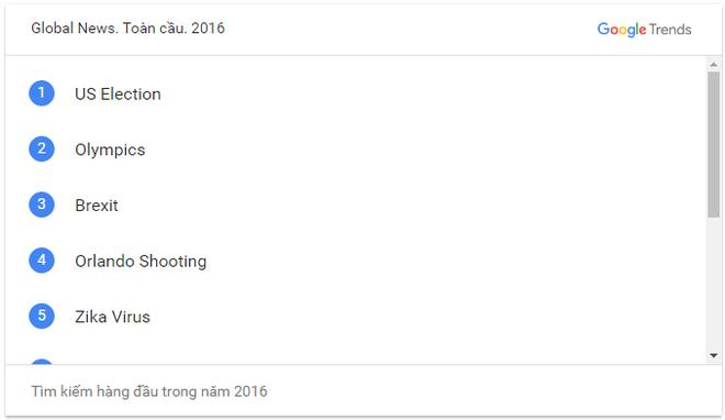 Người Việt google gì nhiều nhất năm 2016? - Ảnh 3.