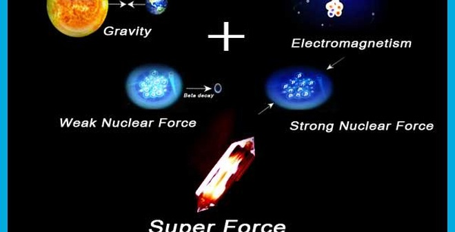 Phát hiện chấn động: Đã tìm ra lực thứ 5 cấu tạo nên vũ trụ
