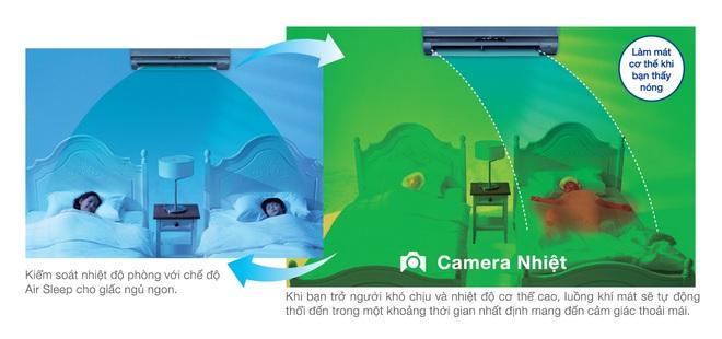Máy điều hòa Hitachi – Chăm sóc giấc ngủ ngon hoàn hảo - Ảnh 3.