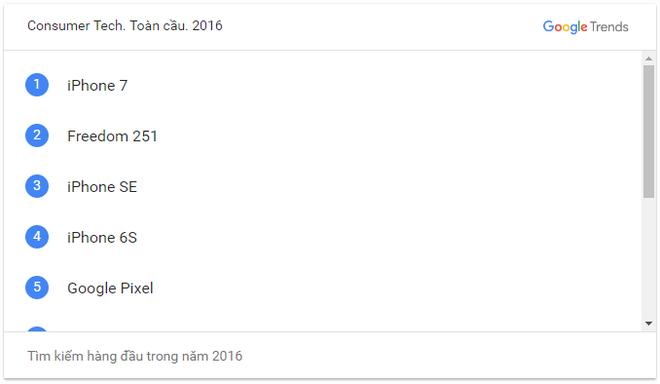 Người Việt google gì nhiều nhất năm 2016? - Ảnh 4.