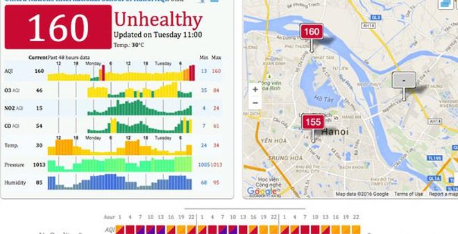 AQICN: Không khí Hà Nội hôm nay ô nhiễm gần bằng Bắc Kinh!