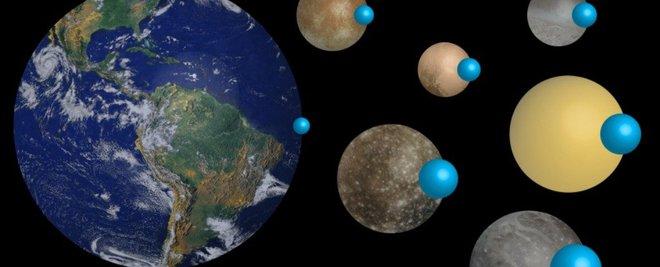 Trái Đất chỉ là sa mạc nếu so với các nơi khác trong Hệ Mặt trời - Ảnh 1.