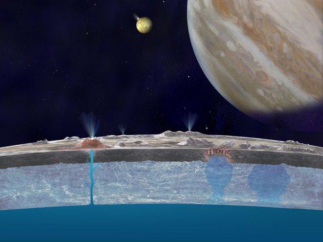 Trái Đất chỉ là sa mạc nếu so với các nơi khác trong Hệ Mặt trời - Ảnh 4.