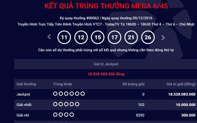 Không có ai trúng giải Jackpot xổ số Vietlott trị giá hơn 18 tỷ đồng ngày 9/12