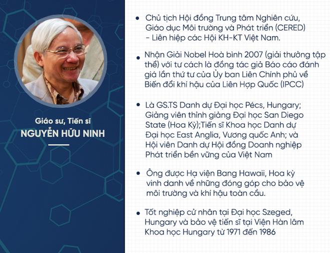 GS.TS Nguyễn Hữu Ninh lý giải El Nino tái xuất năm 2017 và cảnh báo về khí hậu Việt Nam - Ảnh 1.