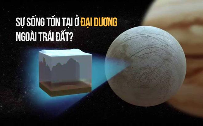 NASA chế tạo tàu thăm dò năng lượng nguyên tử để săn tìm sự sống trong Hệ Mặt trời?