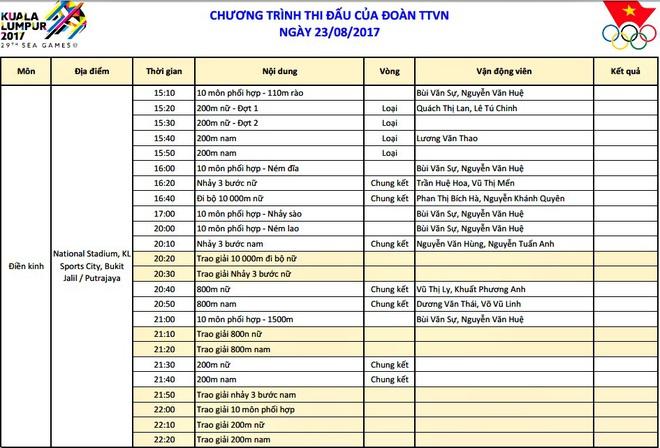 Lịch thi đấu SEA Games ngày 23/8: Ánh Viên tiếp tục là niềm cảm hứng vàng - Ảnh 1.