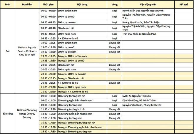 Lịch thi đấu SEA Games ngày 23/8: Ánh Viên tiếp tục là niềm cảm hứng vàng - Ảnh 2.