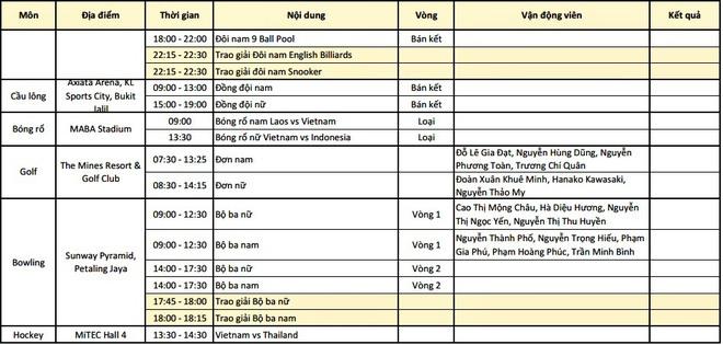Lịch thi đấu SEA Games ngày 23/8: Ánh Viên tiếp tục là niềm cảm hứng vàng - Ảnh 5.