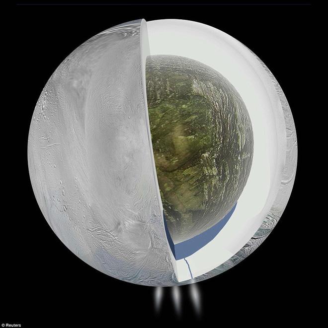 Bí mật dưới lòng đại dương Enceladus - ứng viên sáng giá nhất có sự sống trong Hệ Mặt Trời - Ảnh 4.