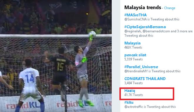Phản ứng không ngờ của Malaysia với thủ môn tội đồ: Thương quá, Phí Minh Long! - Ảnh 1.