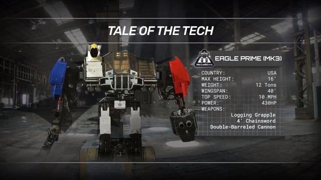 Nóng: Đại chiến robot có thật không phải trên phim, Mỹ hạ knock-out Nhật - Ảnh 9.