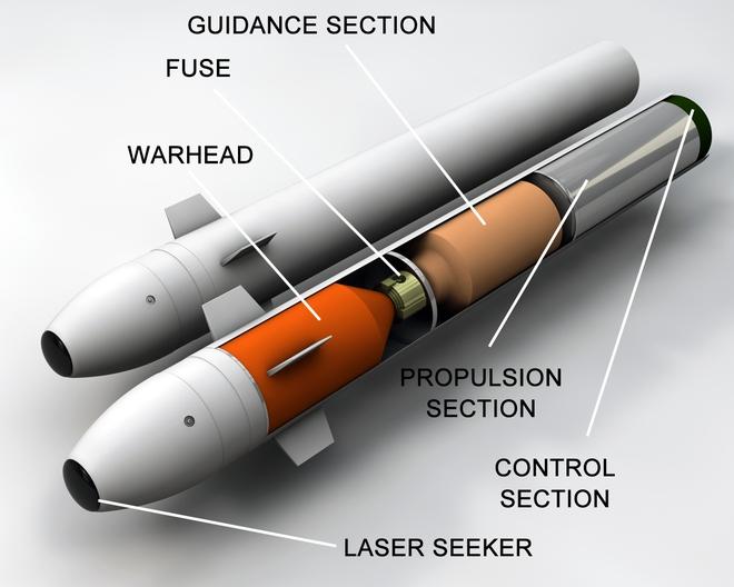 Lửa địa ngục - Tên lửa diệt khủng bố nổi tiếng của Quân đội Mỹ - Ảnh 2.
