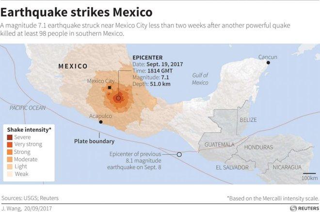 Động đất kinh hoàng ở Mexico: Năng lượng bom H Triều Tiên thua 1 bậc! - Ảnh 2.