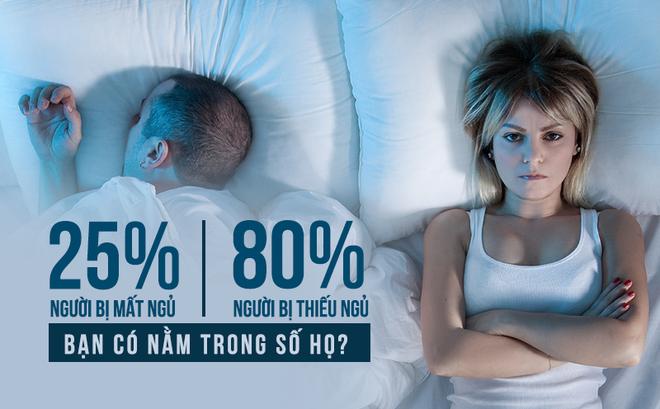 Tham khảo 9 giải pháp này, bạn sẽ không còn lo bị mất ngủ nữa
