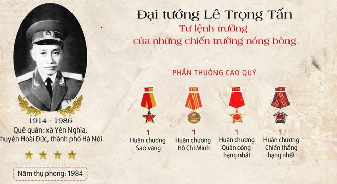 Giải phóng Đà Nẵng: Bộ tư lệnh chưa họp lần nào, chiến dịch đã thắng lợi thần kỳ - Ảnh 4.