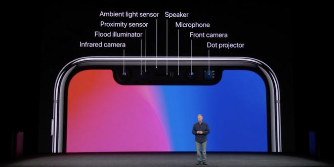 Chính thức: Đây là những gì bạn nhận được khi sở hữu iPhone X - Ảnh 7.