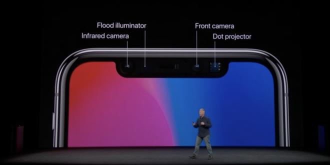 Chính thức: Đây là những gì bạn nhận được khi sở hữu iPhone X - Ảnh 6.
