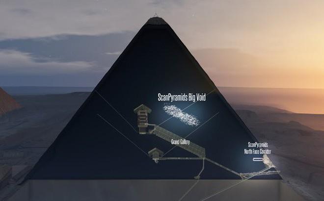"""""""Khoảng trống"""" bí ẩn được phát hiện bên trong Đại kim tự tháp 4.500 năm tuổi"""