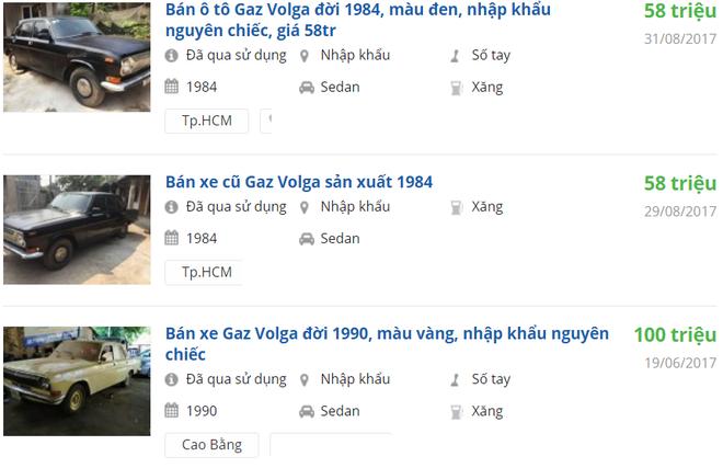 Huyền thoại xe Nga Volga giá chỉ 50 triệu đồng ở Việt Nam: Người tiêu dùng có nên mua? - Ảnh 2.